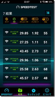 WiMAXの通信速度結果